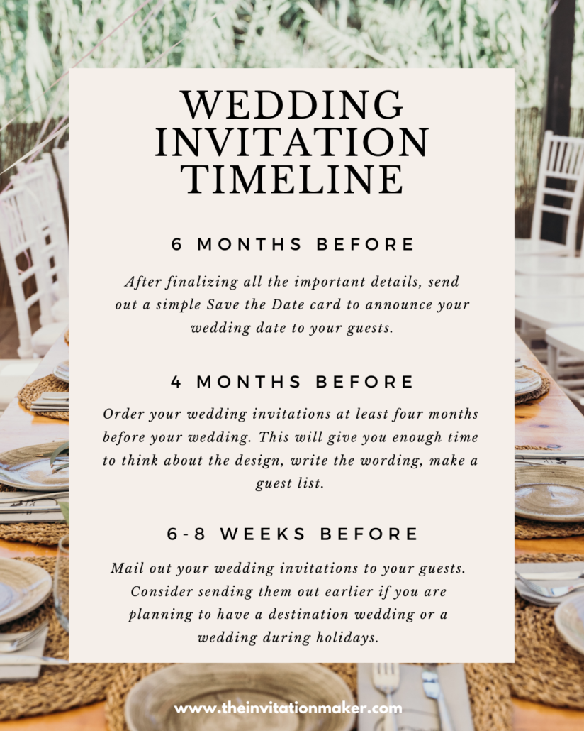 When to Send Wedding Invitations | Mail Out your Wedding Invitations
